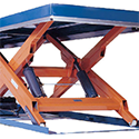 All About Scissor Lifts