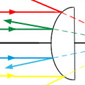 Convex Mirrors - How Do They Work?