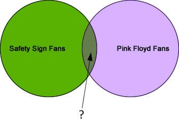 Pink floyd venn diagram