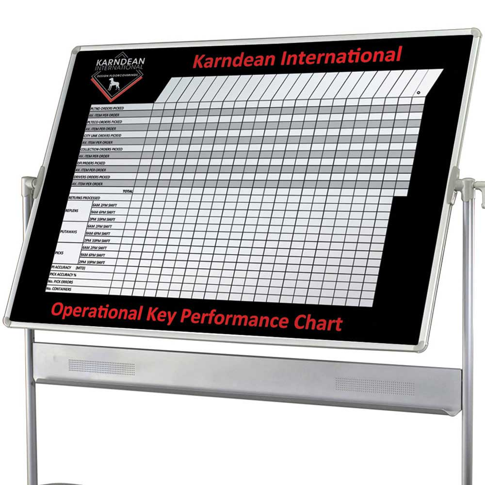 Artwork for Pre-Printed Whiteboards