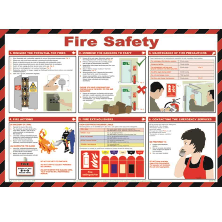 Fire Safety Poster - ESE Direct