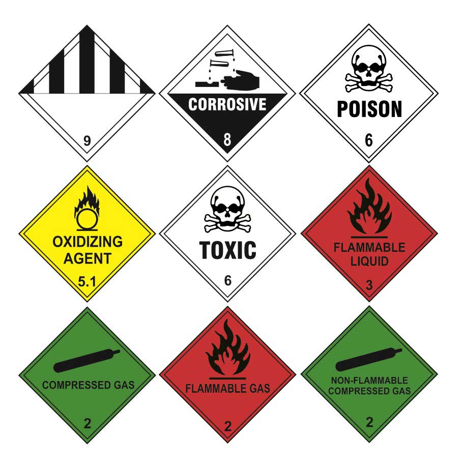 Hazard Warning Diamond Labels On A Roll 250 Per Roll Ese Direct