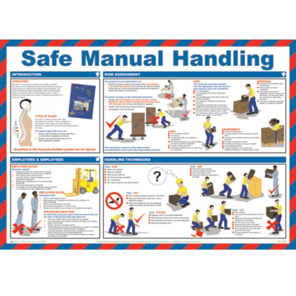 safe manual handling safety poster ese direct