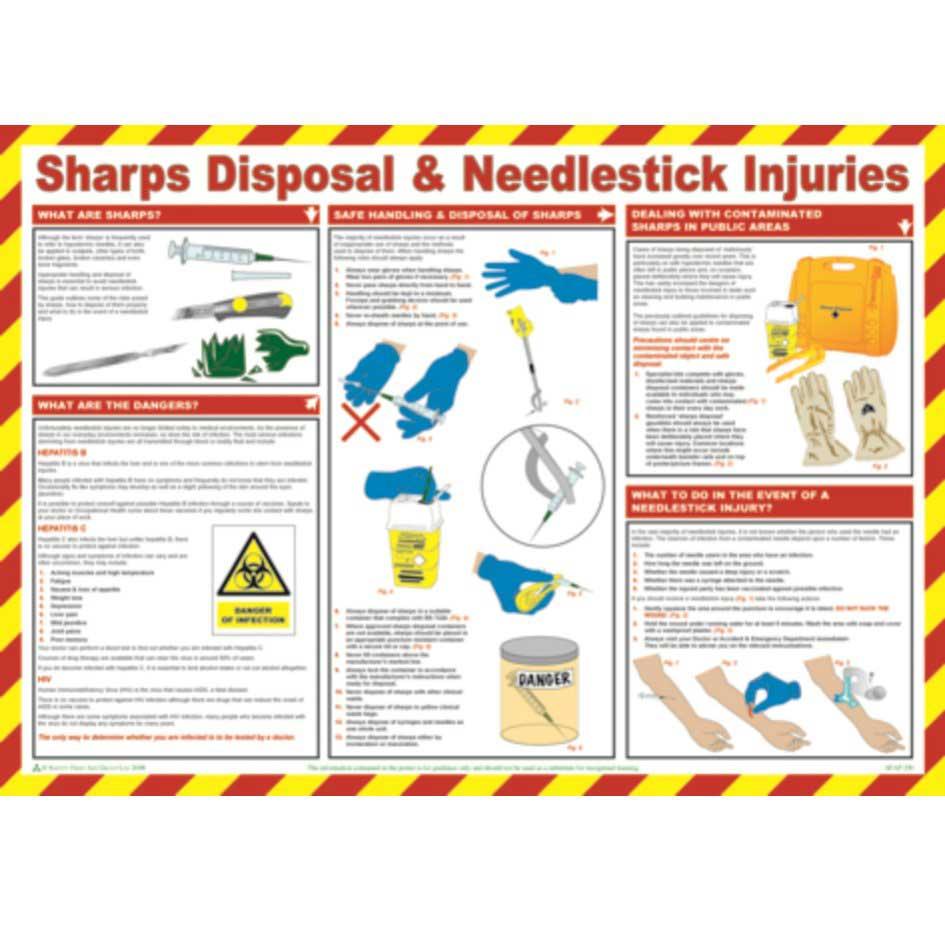 Sharps Disposal Amp Needlestick Injuries Poster Ese Direct