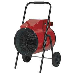 EH15001 Industrial Fan Heater