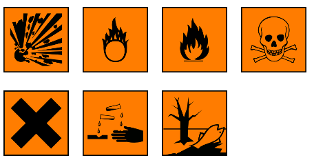 Old chemical hazard labels