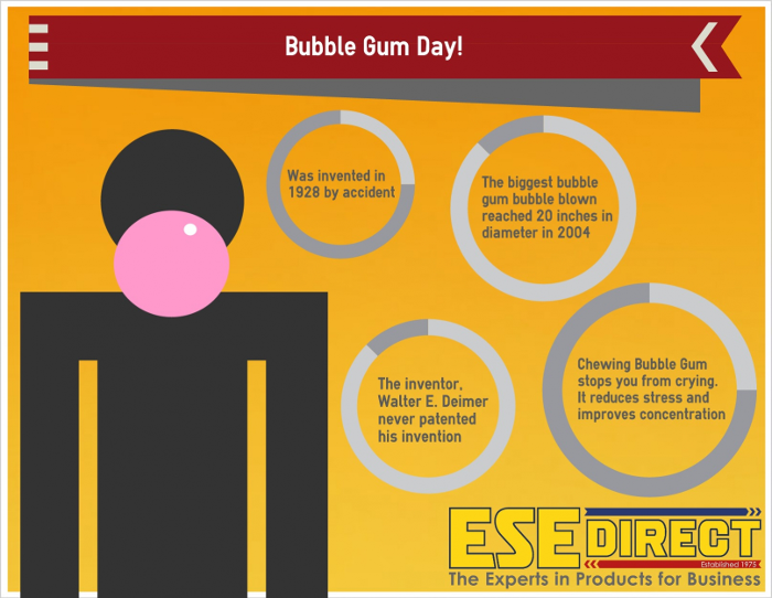 Bubble Gum Day Infographic