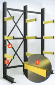 typical cantilever racking components