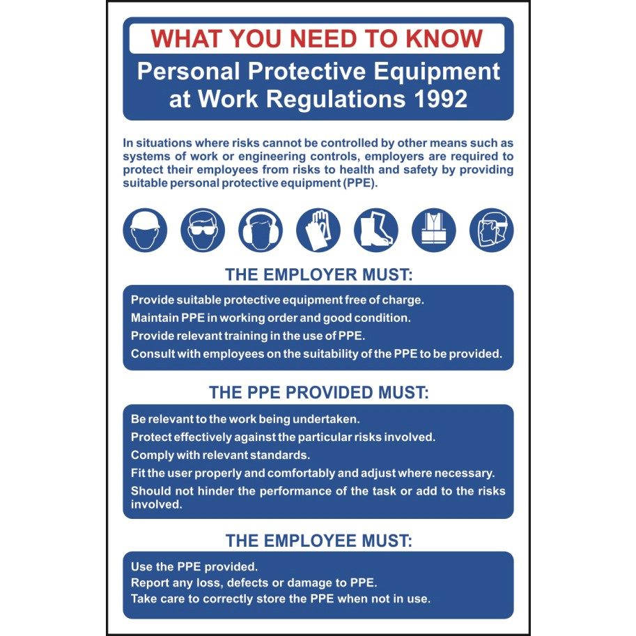 Ppe at work regulations poster ese direct for What is the best poster website