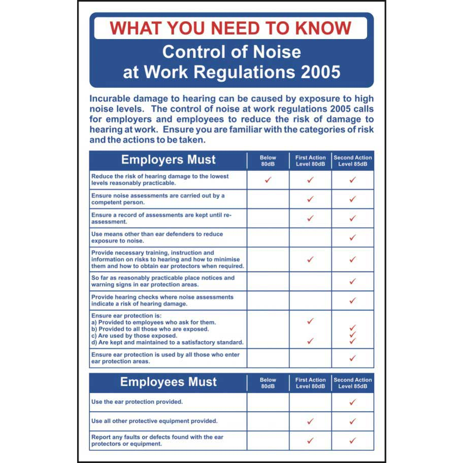 Control of Noise at Work Regulations Guide