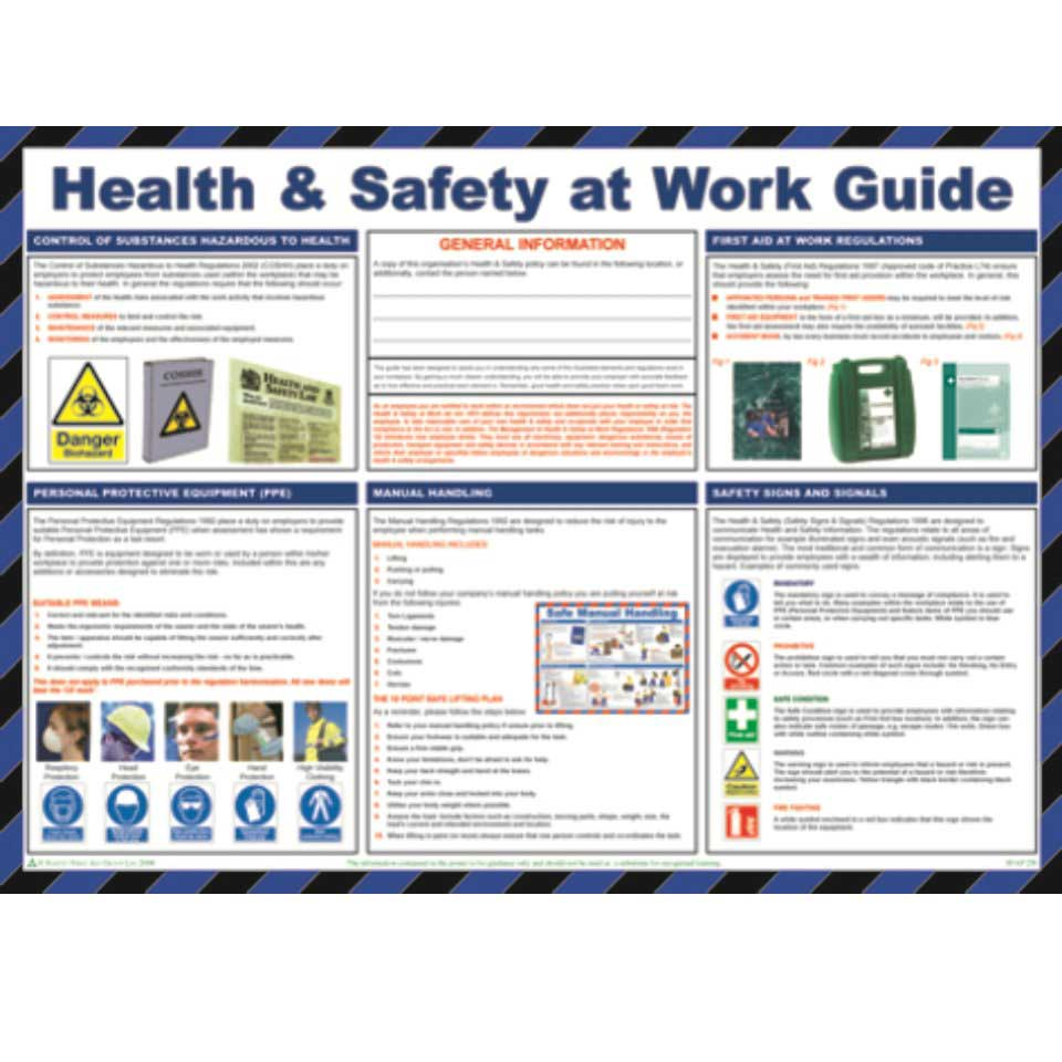 Health & Safety At Work Poster  Guide
