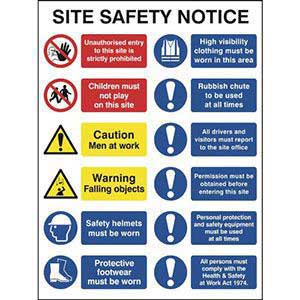 Construction Site Safety Sign With 2 Prohibition, 2 Warning & 8 Mandatory Messages
