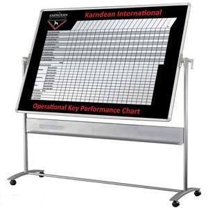 Mobile Pre-Printed Whiteboard