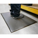 Dual layer Fatigue Fighter matting