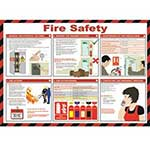 Picture of Fire Safety Poster