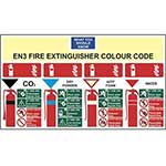 Picture of Know Your Fire Extinguisher Colour Code Sign