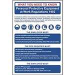 Personal Protective Equipment at Work (PPE) Regulations Poster / Wall Chart