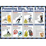 Picture of Preventing Slips, Trips & Falls Poster
