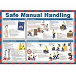 Picture of Safe Manual Handling Safety Poster