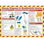 Picture of Sharps Disposal & Needlestick Injuries Poster