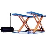 U- and E- shaped low profile scissor lift